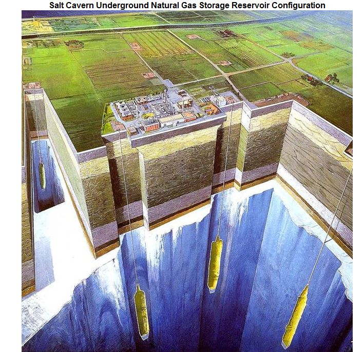 Configuration of an underground salt cavern storage reservoir containing LPG by CBW Engineering
